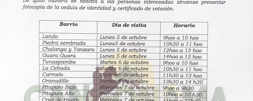INVITACIÓN AL PROYECTO DE PRODUCCIÓN, MANEJO Y COMERCIALIZACIÓN DE POLLOS FINQUEROS